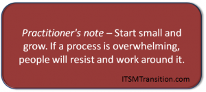 ITSM Processes Start Small