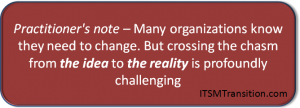 Organizational Management of Change